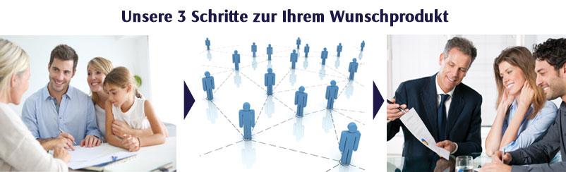 Beitragsbild_Leistung-Kunden